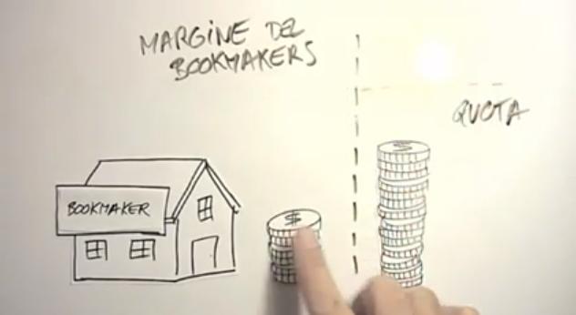 margine-bookmaker