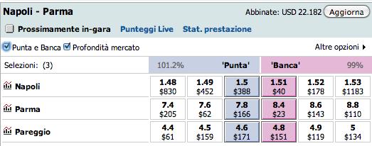 Trader Sportivo
