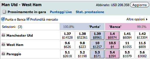 liquidità-premier-league-24 ore