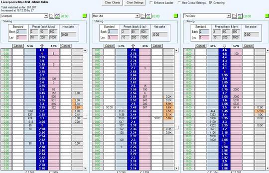 Betangel software esempio