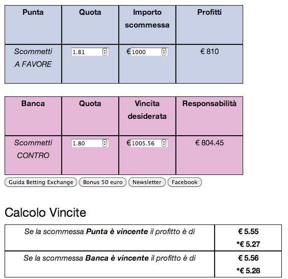 tick 1 1000 euro