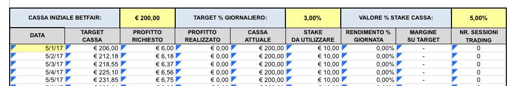 tabella-trader-1